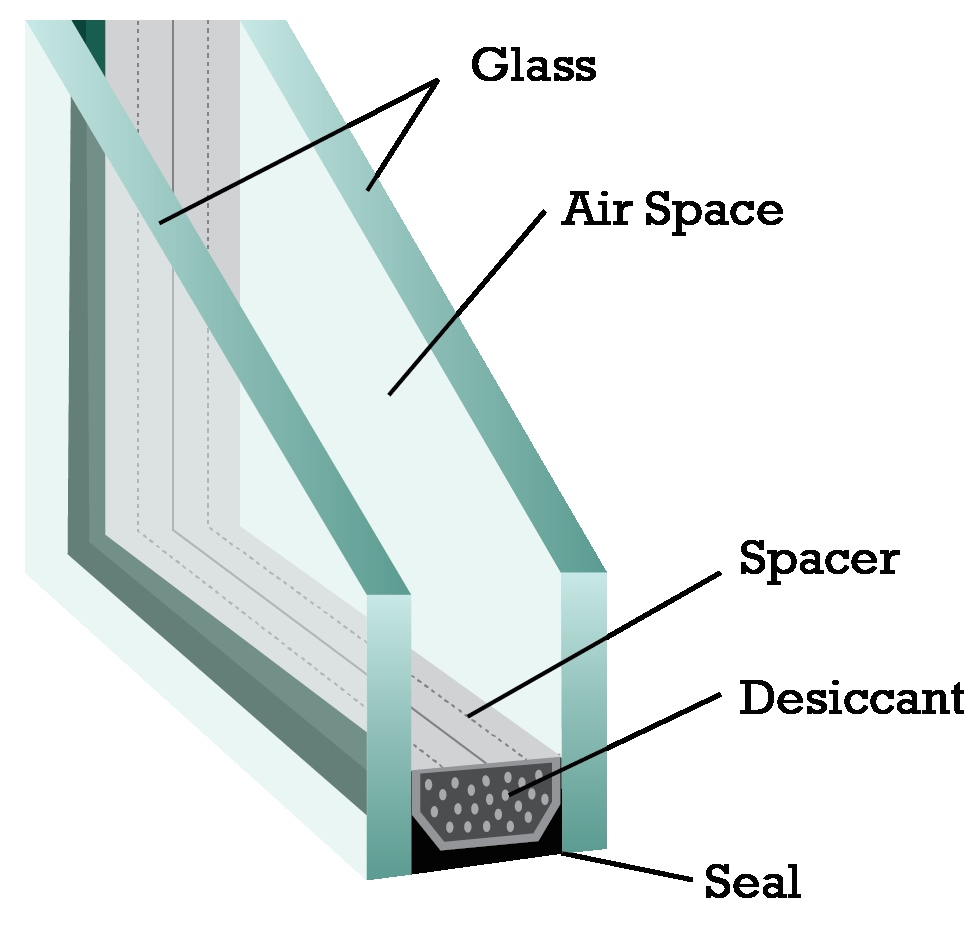 Glazed Insulated Units : Double pane windows portsmouth glass windshield